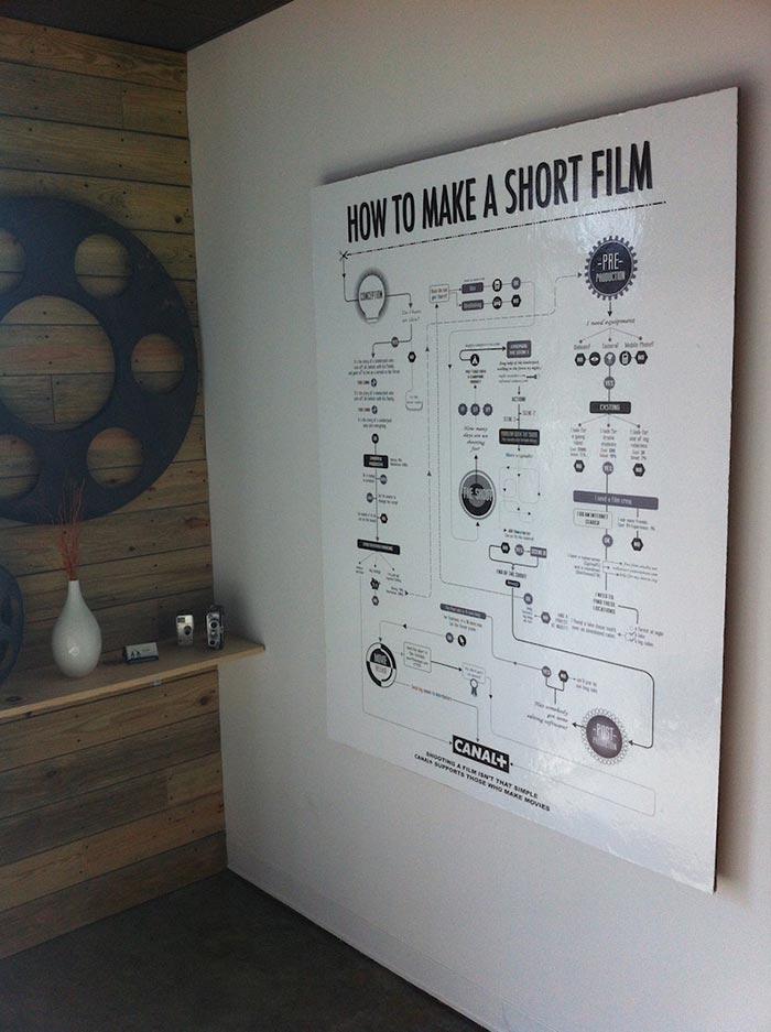 Vinyl Sign for Heart Stone Films Print & Install
