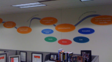 Wall Graphics Glasco